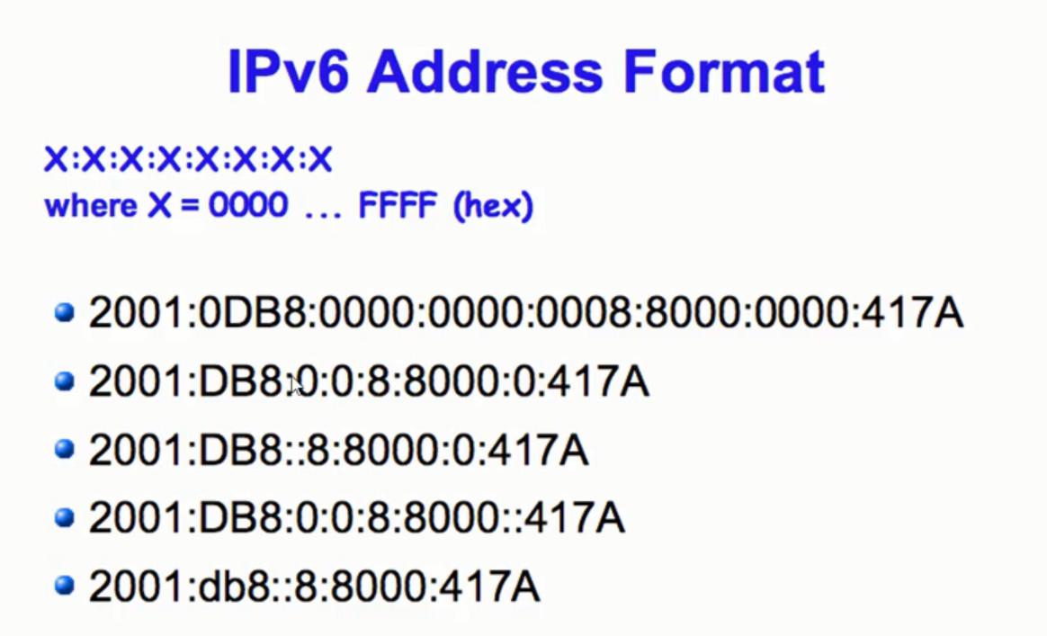 ip adress v6